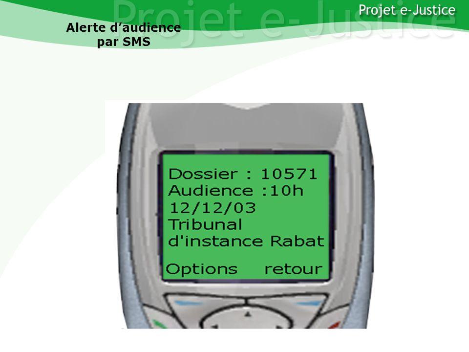 Projet e-JusticeYounès EL MECHRAFIPage n°38 Alerte daudience par SMS