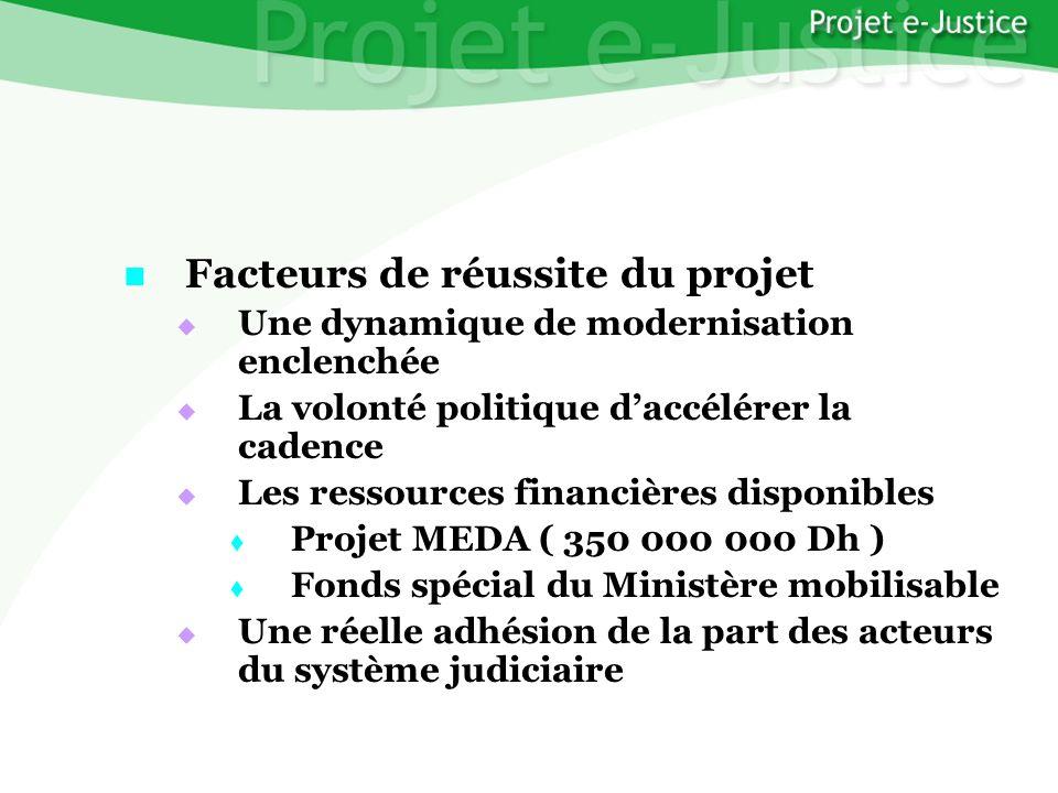 Projet e-JusticeYounès EL MECHRAFIPage n°42 Facteurs de réussite du projet Facteurs de réussite du projet Une dynamique de modernisation enclenchée Un