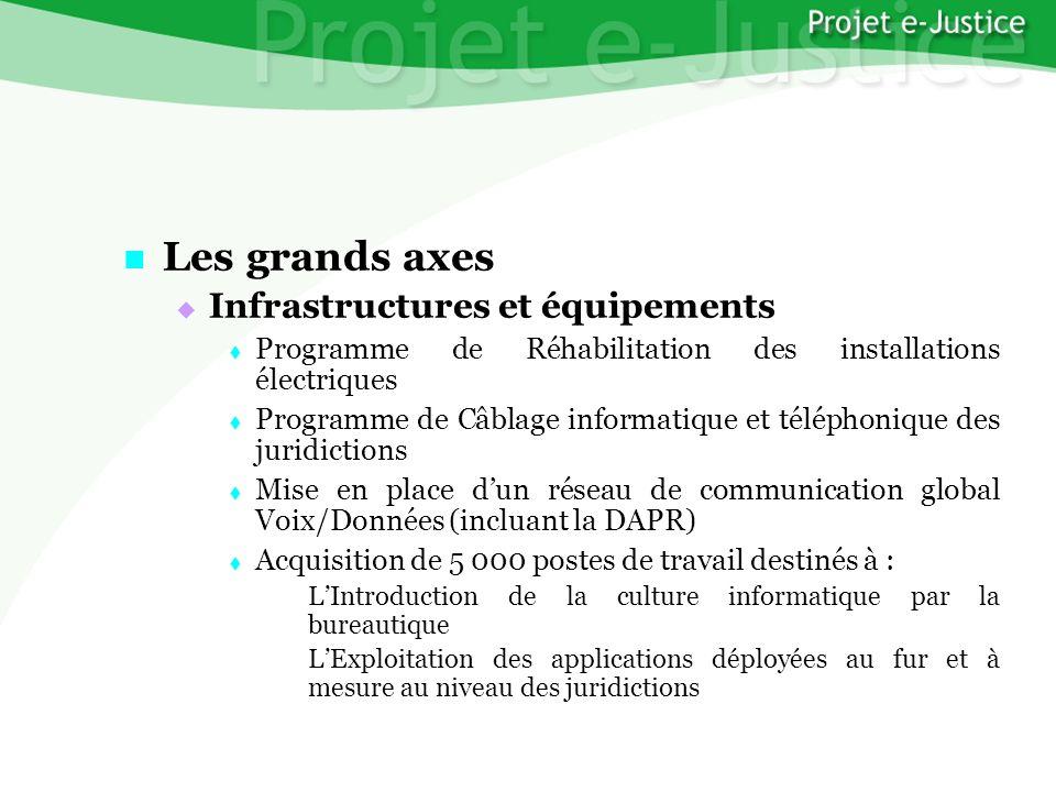 Projet e-JusticeYounès EL MECHRAFIPage n°5 Les grands axes Les grands axes Infrastructures et équipements Infrastructures et équipements Programme de