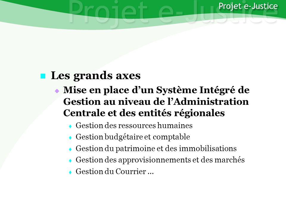 Projet e-JusticeYounès EL MECHRAFIPage n°6 Les grands axes Les grands axes Mise en place dun Système Intégré de Gestion au niveau de lAdministration C