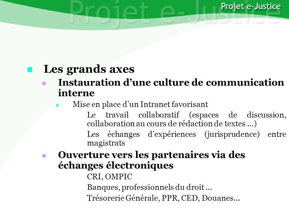 Projet e-JusticeYounès EL MECHRAFIPage n°9 Les grands axes Les grands axes Instauration dune culture de communication interne Instauration dune cultur