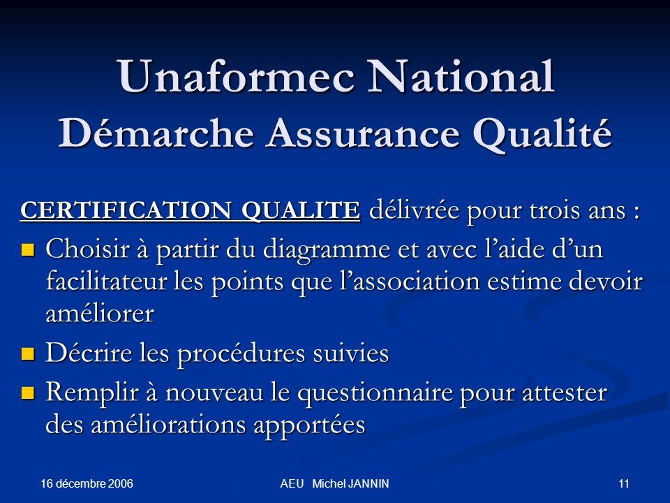 16 décembre 2006 11AEU Michel JANNIN Unaformec National Démarche Assurance Qualité CERTIFICATION QUALITE délivrée pour trois ans : Choisir à partir du