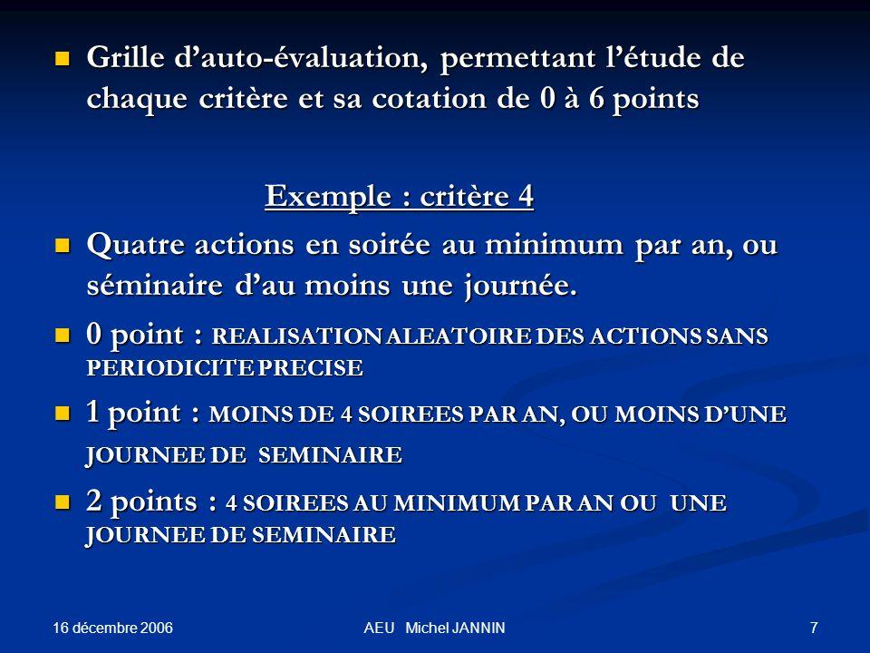 16 décembre 2006 7AEU Michel JANNIN Grille dauto-évaluation, permettant létude de chaque critère et sa cotation de 0 à 6 points Grille dauto-évaluation, permettant létude de chaque critère et sa cotation de 0 à 6 points Exemple : critère 4 Exemple : critère 4 Quatre actions en soirée au minimum par an, ou séminaire dau moins une journée.