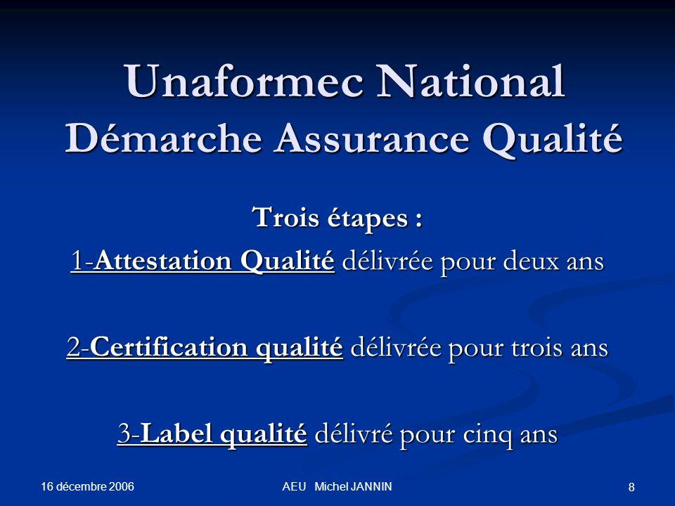 16 décembre 2006 AEU Michel JANNIN 8 Unaformec National Démarche Assurance Qualité Trois étapes : 1-Attestation Qualité délivrée pour deux ans 2-Certification qualité délivrée pour trois ans 3-Label qualité délivré pour cinq ans