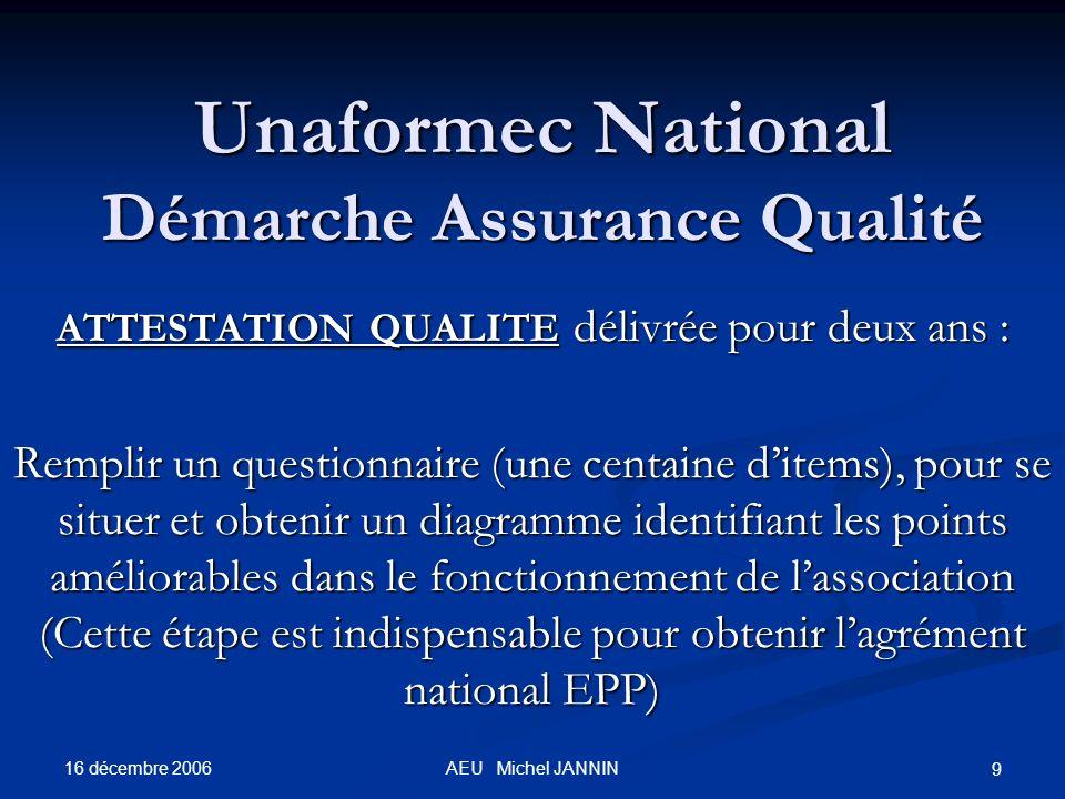16 décembre 2006 AEU Michel JANNIN 9 Unaformec National Démarche Assurance Qualité ATTESTATION QUALITE délivrée pour deux ans : Remplir un questionnai