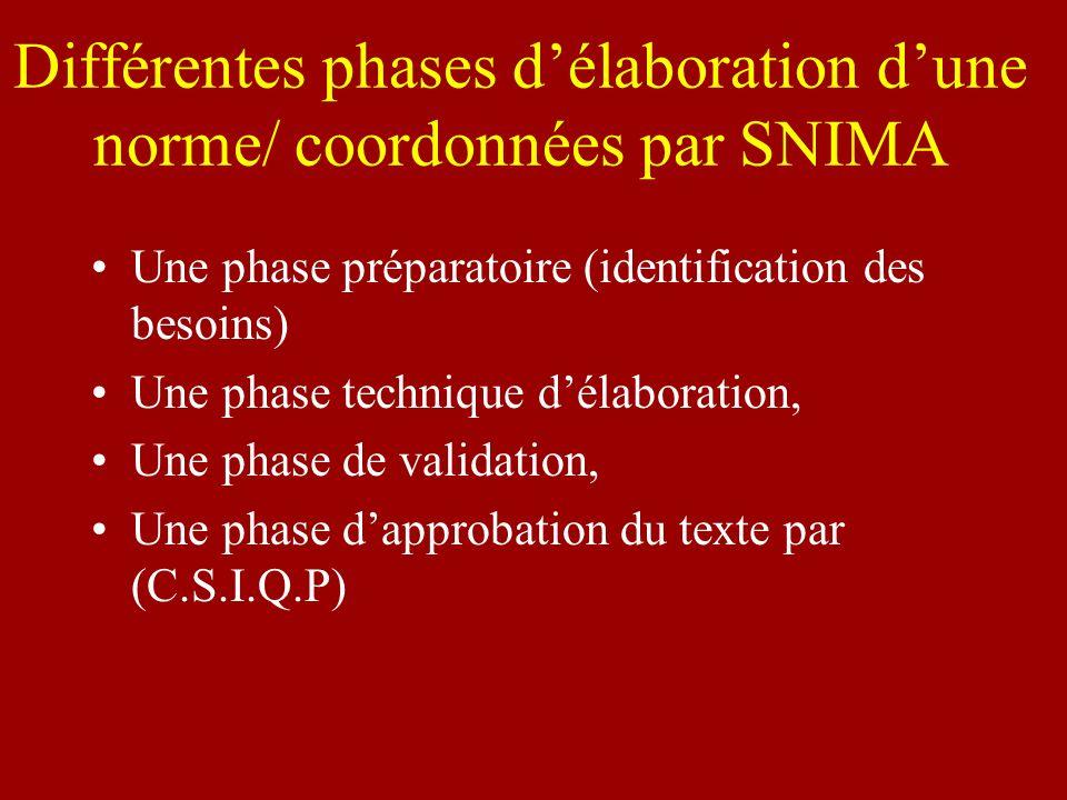 Différentes phases délaboration dune norme/ coordonnées par SNIMA Une phase préparatoire (identification des besoins) Une phase technique délaboration