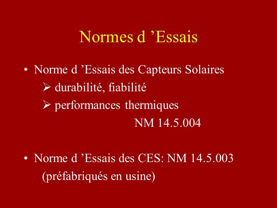Normes d Essais Norme d Essais des Capteurs Solaires durabilité, fiabilité performances thermiques NM 14.5.004 Norme d Essais des CES: NM 14.5.003 (pr