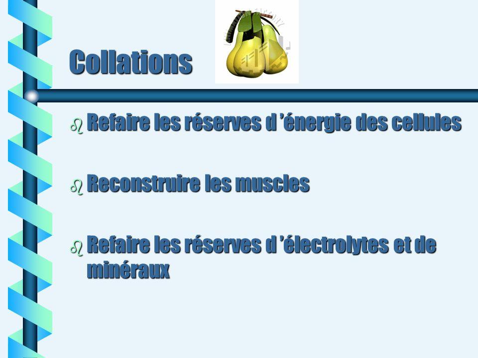 Collations b Refaire les réserves d énergie des cellules b Reconstruire les muscles b Refaire les réserves d électrolytes et de minéraux