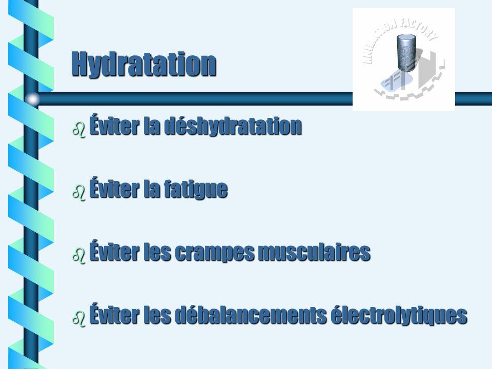 Hydratation b Éviter la déshydratation b Éviter la fatigue b Éviter les crampes musculaires b Éviter les débalancements électrolytiques