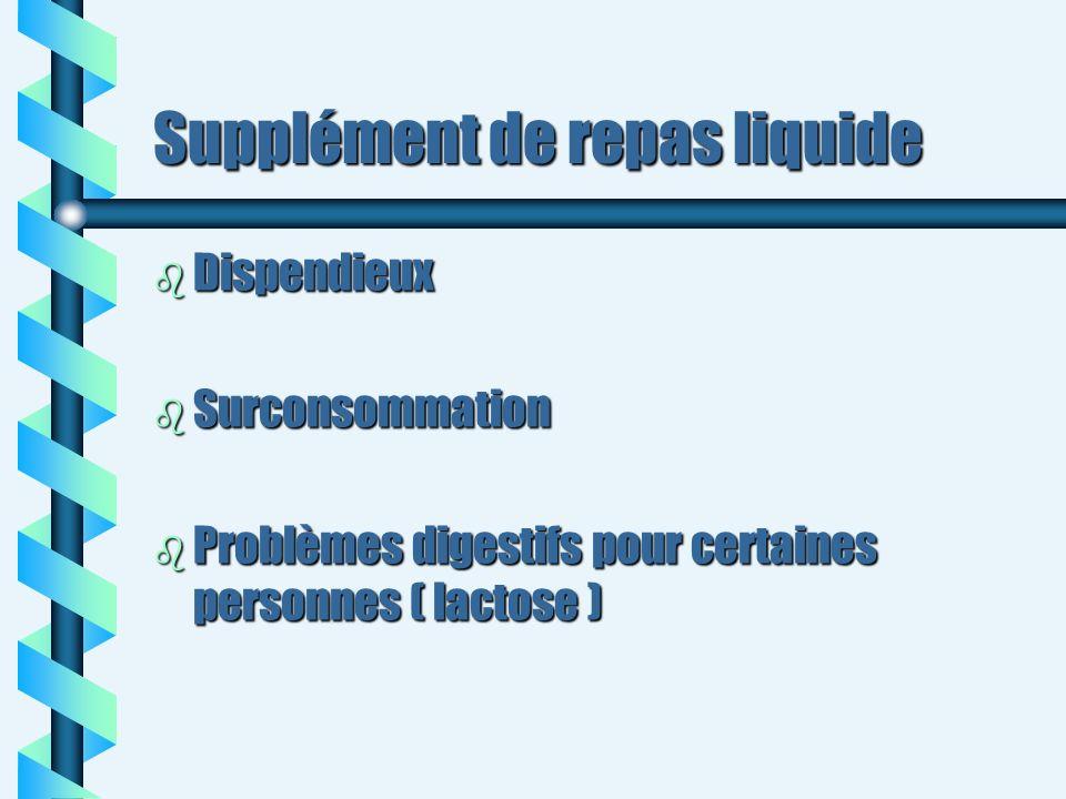 Supplément de repas liquide b Dispendieux b Surconsommation b Problèmes digestifs pour certaines personnes ( lactose )