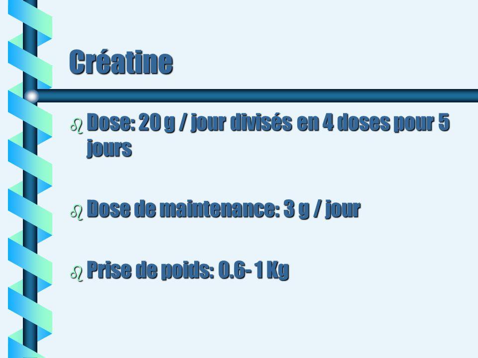 Créatine b Dose: 20 g / jour divisés en 4 doses pour 5 jours b Dose de maintenance: 3 g / jour b Prise de poids: 0.6- 1 Kg