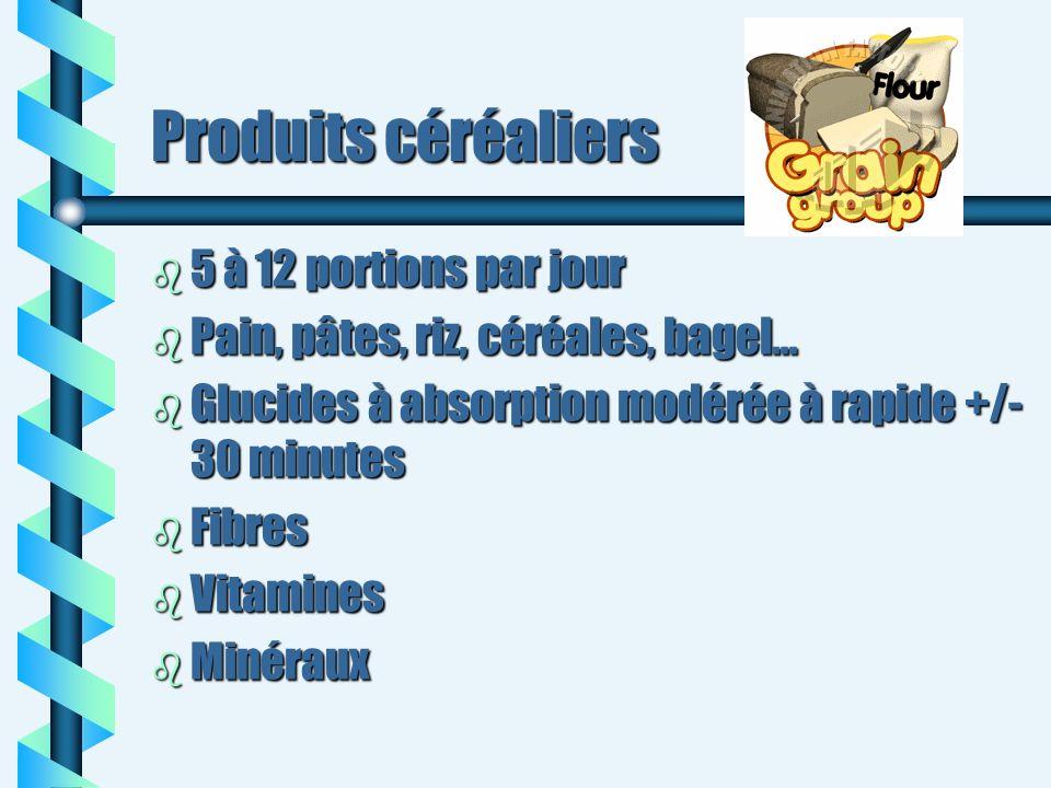 Produits céréaliers b 5 à 12 portions par jour b Pain, pâtes, riz, céréales, bagel… b Glucides à absorption modérée à rapide +/- 30 minutes b Fibres b
