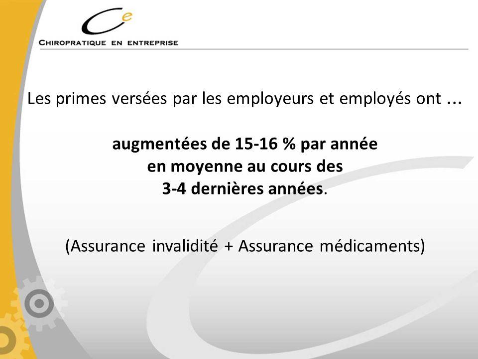 Les primes versées par les employeurs et employés ont... augmentées de 15-16 % par année en moyenne au cours des 3-4 dernières années. (Assurance inva