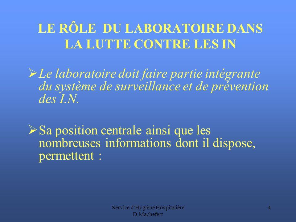 Service d Hygiène Hospitalière D.Machefert 4 LE RÔLE DU LABORATOIRE DANS LA LUTTE CONTRE LES IN Le laboratoire doit faire partie intégrante du système de surveillance et de prévention des I.N.