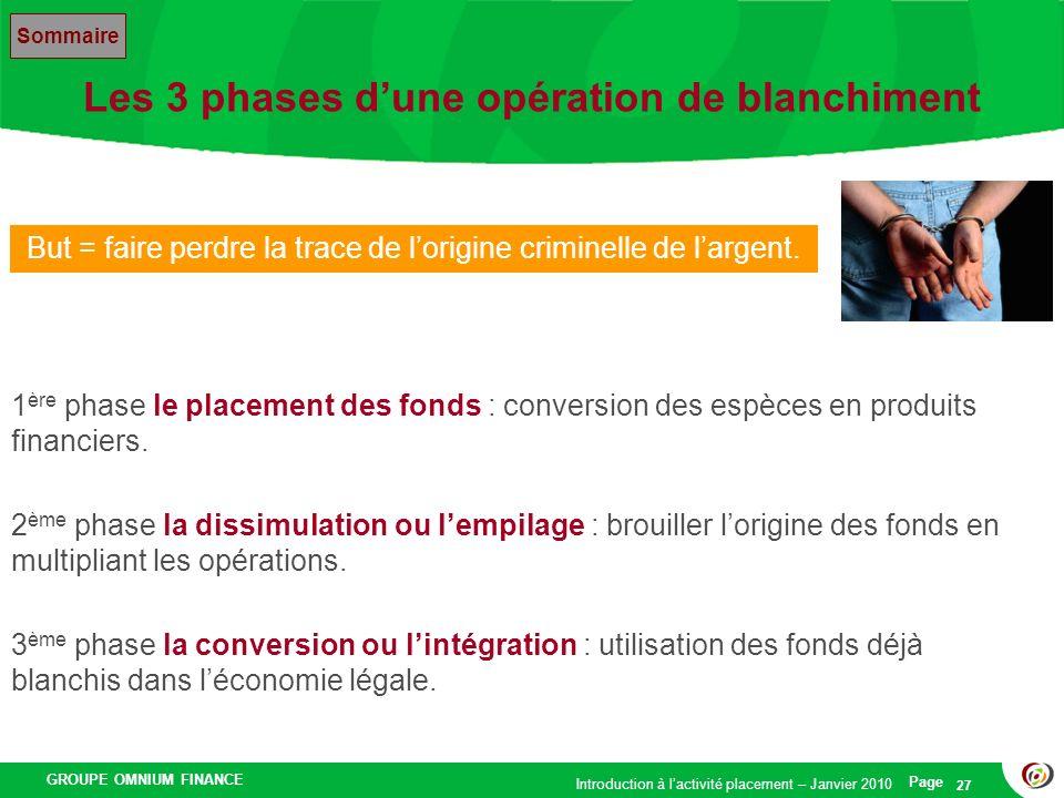 GROUPE OMNIUM FINANCE Introduction à lactivité placement – Janvier 2010 Page 27 Les 3 phases dune opération de blanchiment Sommaire 1 ère phase le pla