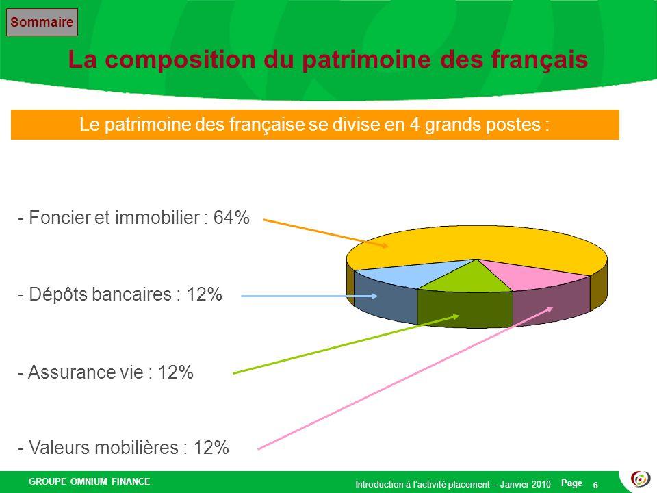 GROUPE OMNIUM FINANCE Introduction à lactivité placement – Janvier 2010 Page 6 La composition du patrimoine des français Sommaire Le patrimoine des fr