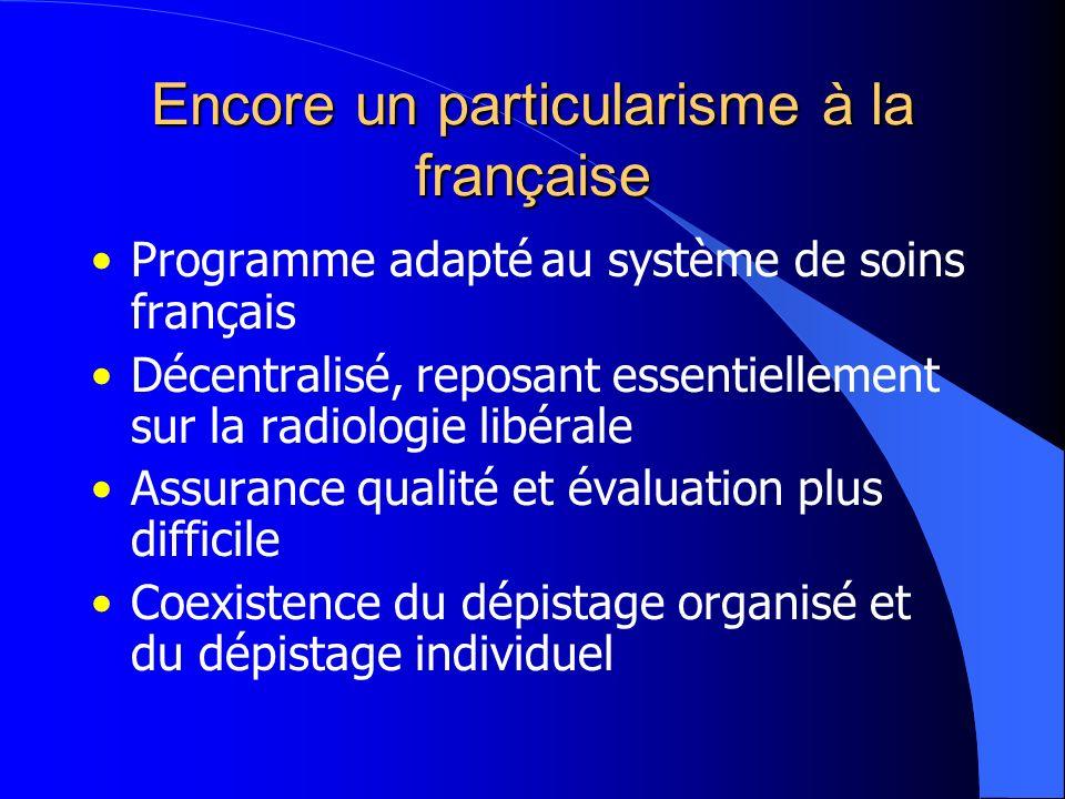 Encore un particularisme à la française Programme adapté au système de soins français Décentralisé, reposant essentiellement sur la radiologie libérale Assurance qualité et évaluation plus difficile Coexistence du dépistage organisé et du dépistage individuel
