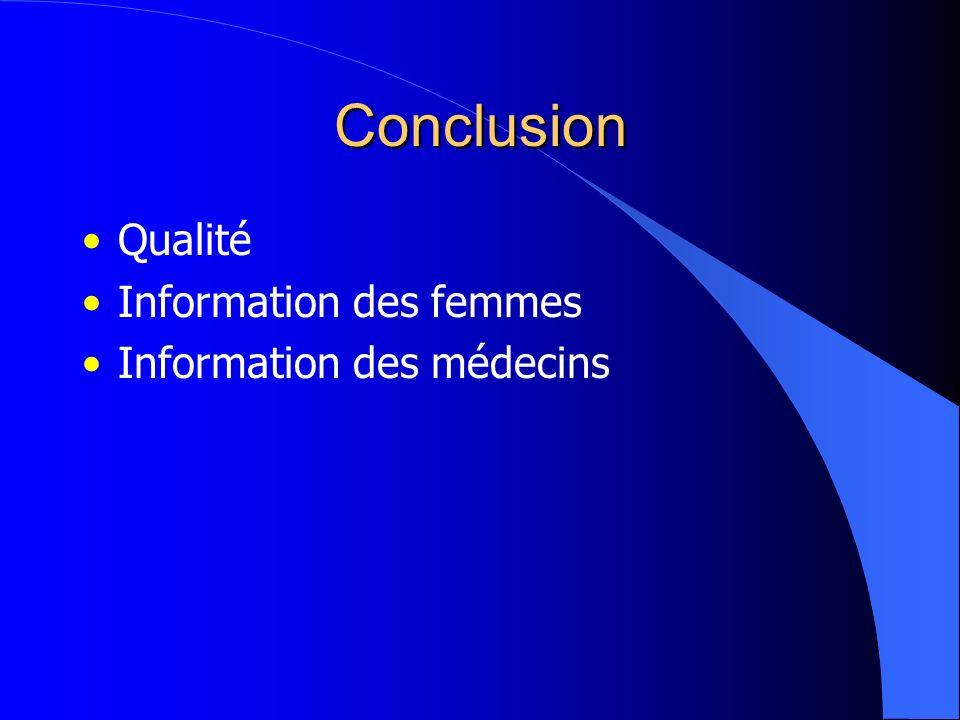 Conclusion Qualité Information des femmes Information des médecins