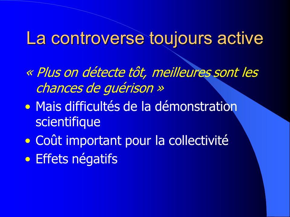 La controverse toujours active « Plus on détecte tôt, meilleures sont les chances de guérison » Mais difficultés de la démonstration scientifique Coût important pour la collectivité Effets négatifs