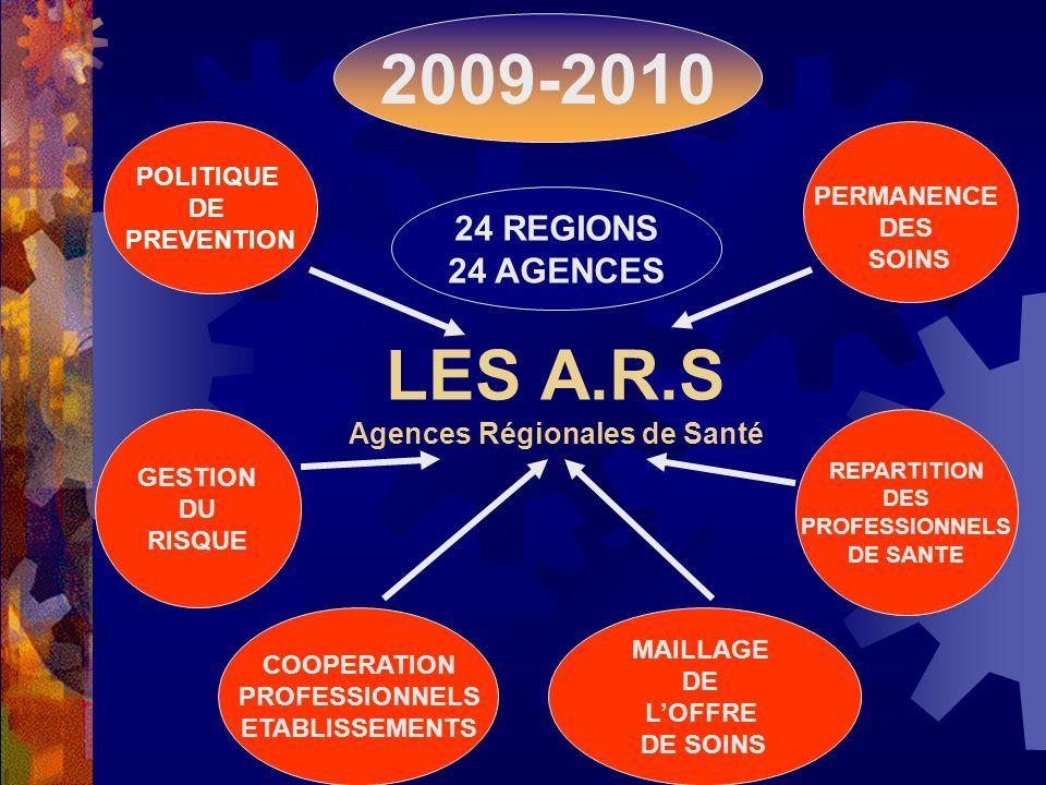 LES A.R.S Agences Régionales de Santé POLITIQUE DE PREVENTION 24 REGIONS 24 AGENCES REPARTITION DES PROFESSIONNELS DE SANTE COOPERATION PROFESSIONNELS