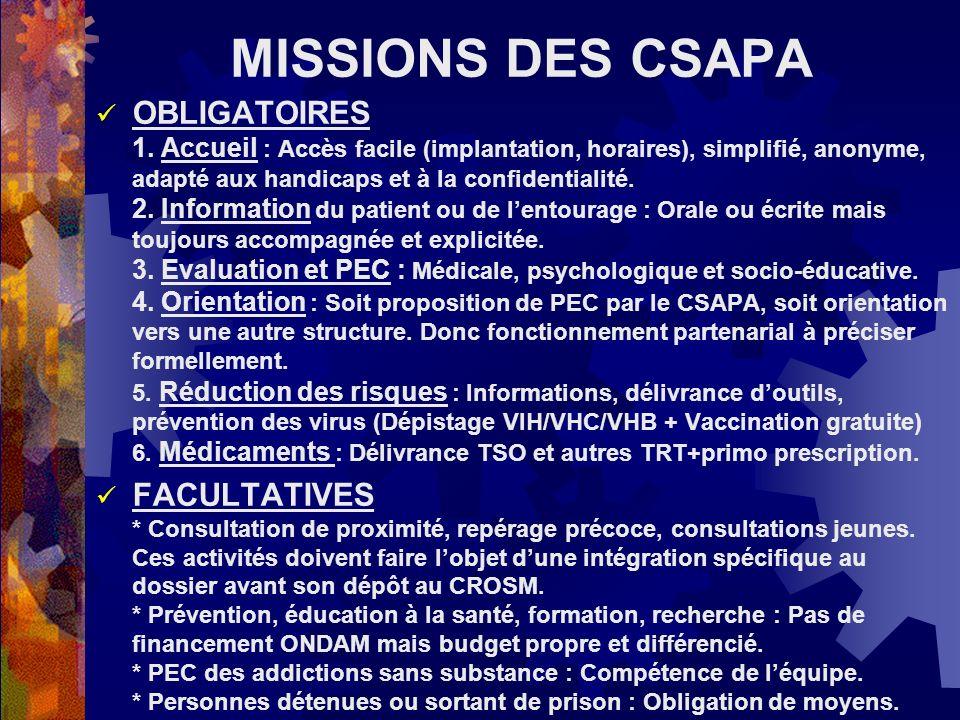 MISSIONS DES CSAPA OBLIGATOIRES 1. Accueil : Accès facile (implantation, horaires), simplifié, anonyme, adapté aux handicaps et à la confidentialité.