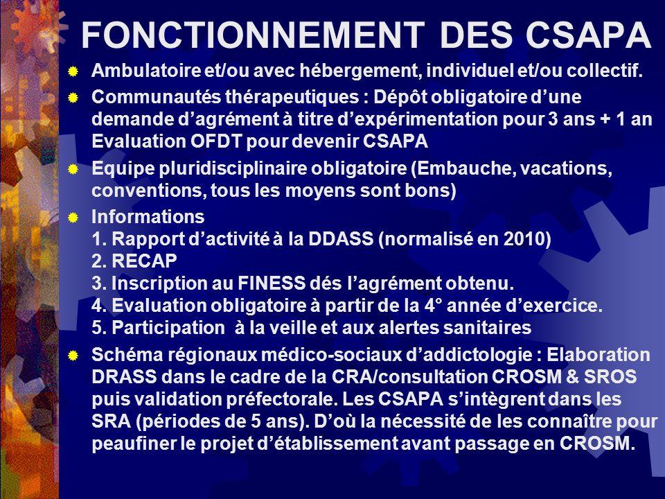 FONCTIONNEMENT DES CSAPA Ambulatoire et/ou avec hébergement, individuel et/ou collectif. Communautés thérapeutiques : Dépôt obligatoire dune demande d