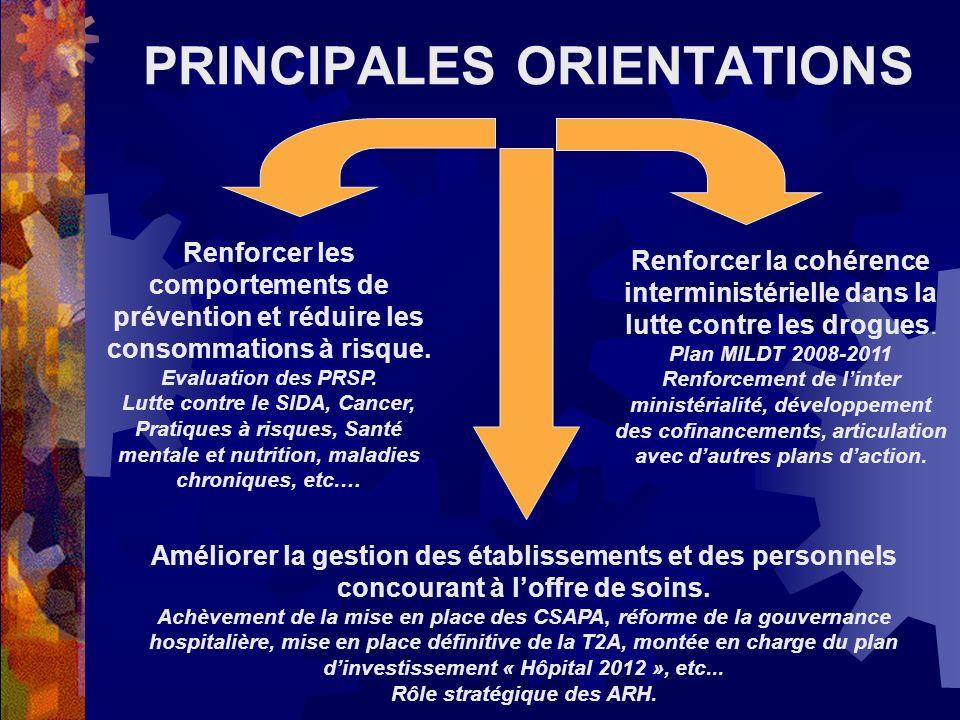 FILIAIRE HOSPITALIERE Circulaire du 26.09.2008 Quatre missions: ( Contrats pluriannuels dobjectifs et de moyens) 1.
