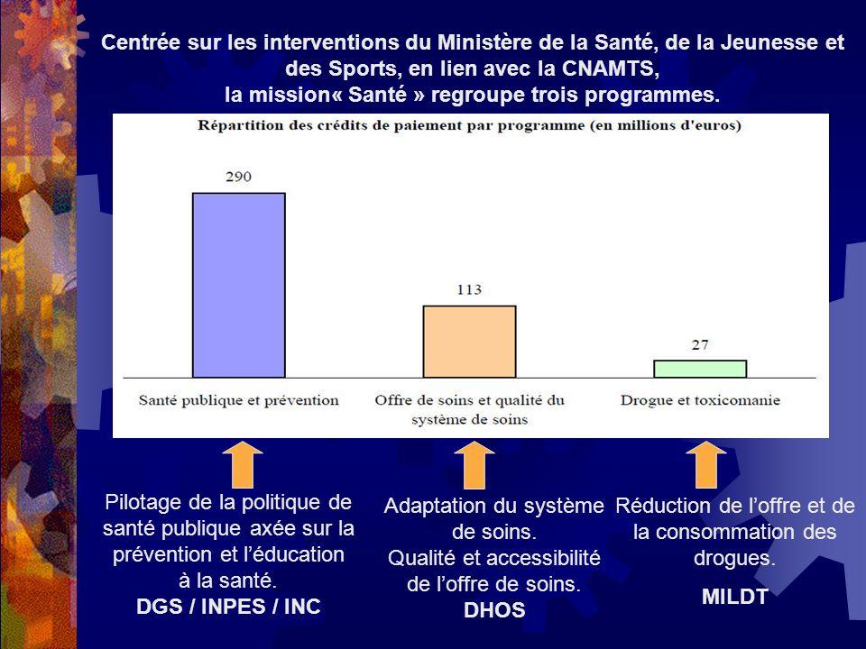 Centrée sur les interventions du Ministère de la Santé, de la Jeunesse et des Sports, en lien avec la CNAMTS, la mission« Santé » regroupe trois progr