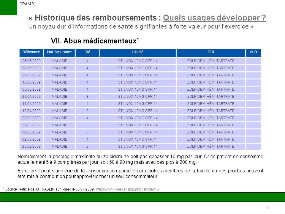 CPAM X 11 « Historique des remboursements : Quels usages développer .