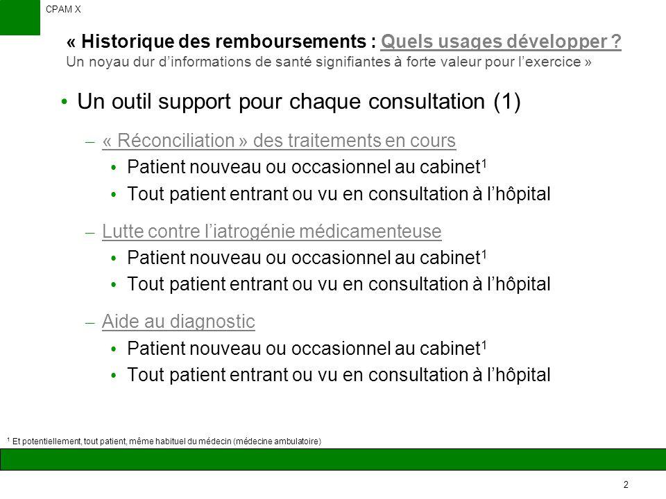 CPAM X 3 « Historique des remboursements : Quels usages développer .