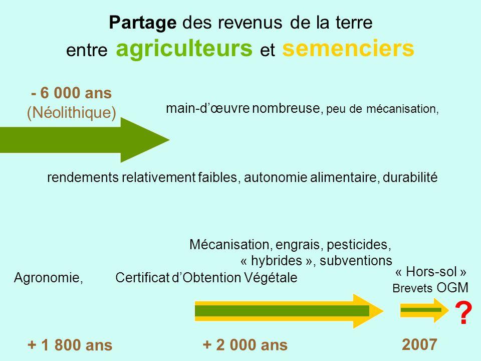 Partage des revenus de la terre entre agriculteurs et semenciers - 6 000 ans (Néolithique) main-dœuvre nombreuse, peu de mécanisation, rendements rela