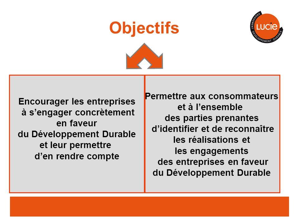 Objectifs Permettre aux consommateurs et à lensemble des parties prenantes didentifier et de reconnaître les réalisations et les engagements des entreprises en faveur du Développement Durable Encourager les entreprises à sengager concrètement en faveur du Développement Durable et leur permettre den rendre compte