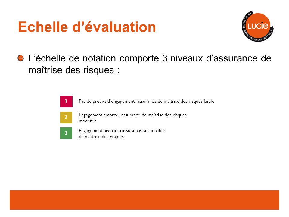 CONTACTS Michel BAJWEL Directeur du Développement Mail : mbajwel@qualite-france.com Tel : 01.45.38.65.39 Mobile : 06.75.62.78.15 Fax : 01.43.20.13.89 Florence BOURGEAIS Directrice Technique Mail : fbourgeais@qualite-france.com Tel : 01.45.38.65.38 Mobile : 06.14.18.78.81 Fax : 01.43.20.13.89