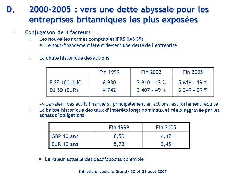 Entretiens Louis le Grand – 30 et 31 août 2007 D.2000-2005 : vers une dette abyssale pour les entreprises britanniques les plus exposées Conjugaison d