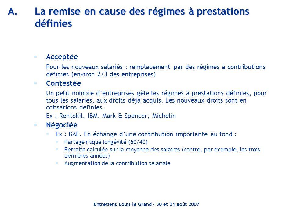 Entretiens Louis le Grand – 30 et 31 août 2007 A.La remise en cause des régimes à prestations définies Acceptée Pour les nouveaux salariés : remplacem