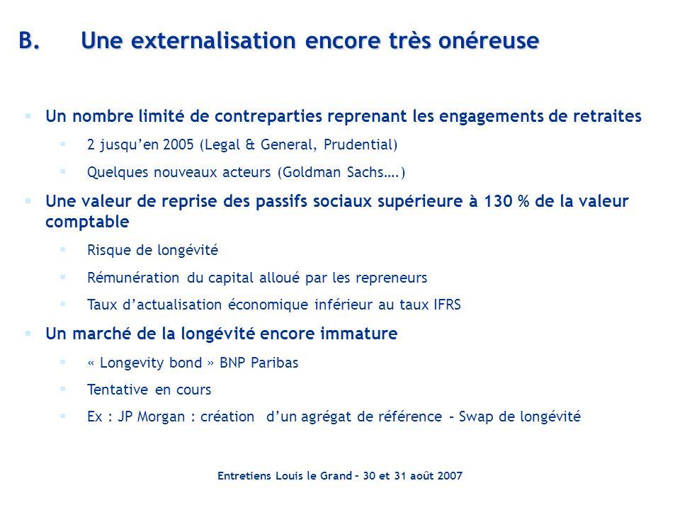 Entretiens Louis le Grand – 30 et 31 août 2007 B.Une externalisation encore très onéreuse Un nombre limité de contreparties reprenant les engagements