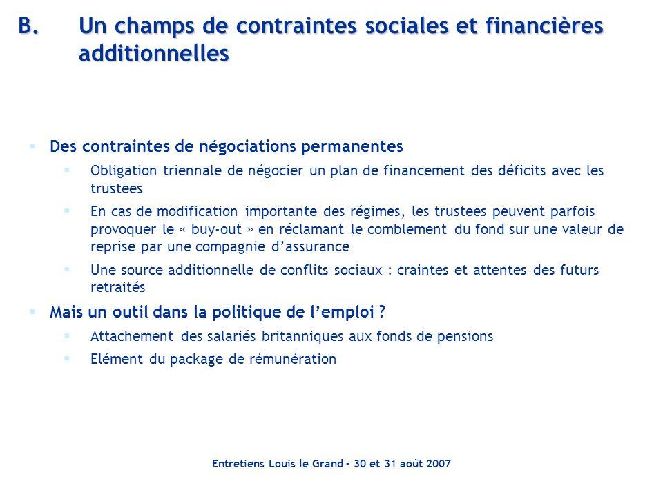 Entretiens Louis le Grand – 30 et 31 août 2007 B.Un champs de contraintes sociales et financières additionnelles Des contraintes de négociations perma