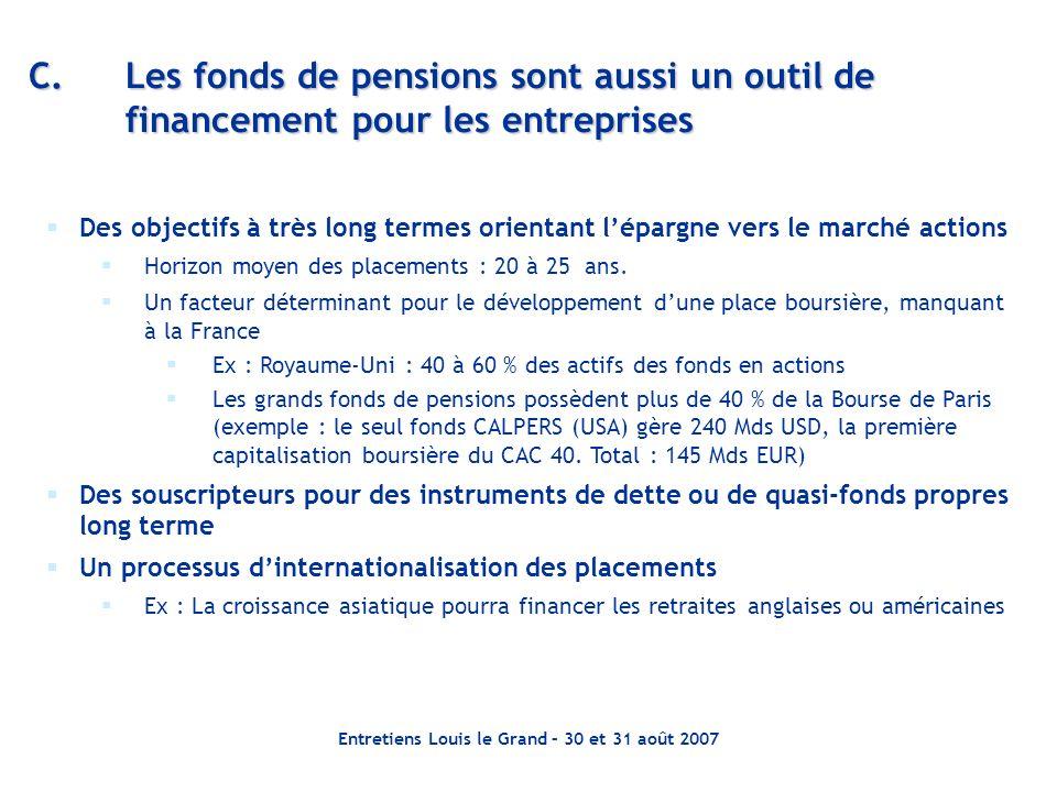 Entretiens Louis le Grand – 30 et 31 août 2007 C.Les fonds de pensions sont aussi un outil de financement pour les entreprises Des objectifs à très lo