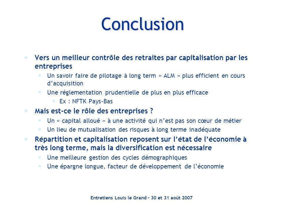 Entretiens Louis le Grand – 30 et 31 août 2007 Conclusion Vers un meilleur contrôle des retraites par capitalisation par les entreprises Un savoir fai