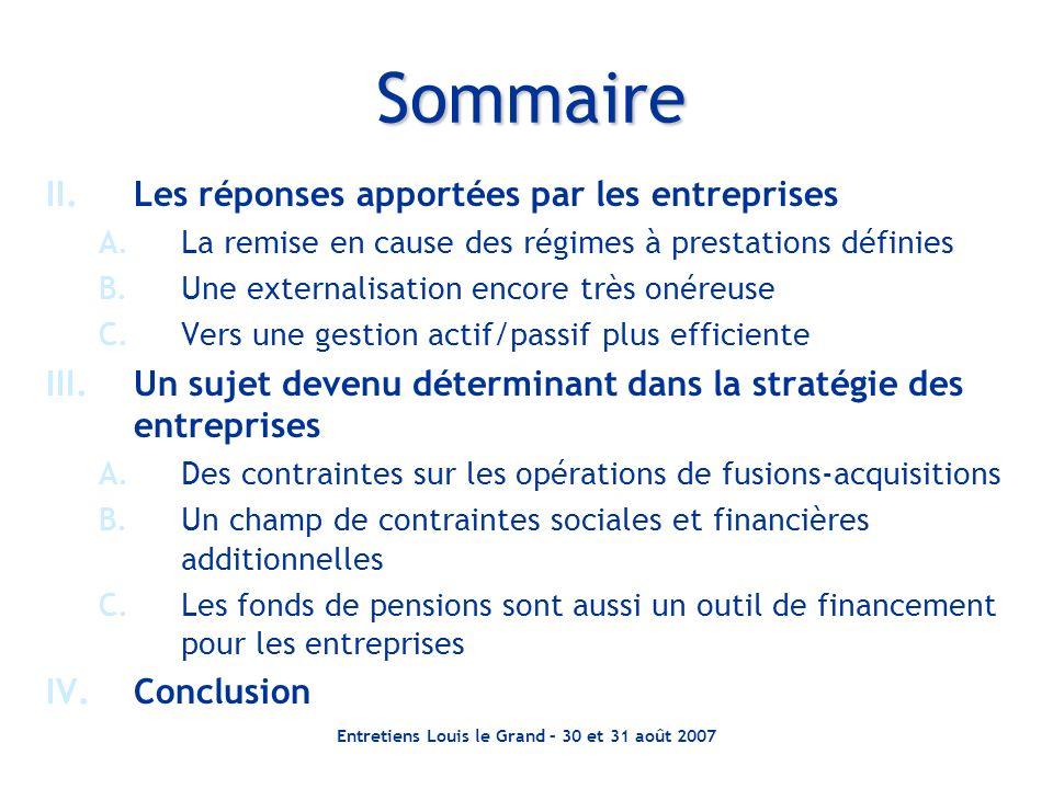 Entretiens Louis le Grand – 30 et 31 août 2007 C.Les fonds de pensions sont aussi un outil de financement pour les entreprises Des objectifs à très long termes orientant lépargne vers le marché actions Horizon moyen des placements : 20 à 25 ans.