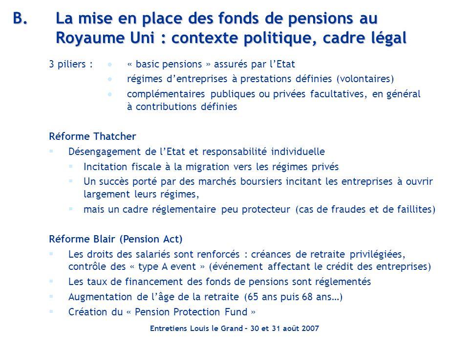Entretiens Louis le Grand – 30 et 31 août 2007 B.La mise en place des fonds de pensions au Royaume Uni : contexte politique, cadre légal 3 piliers : «