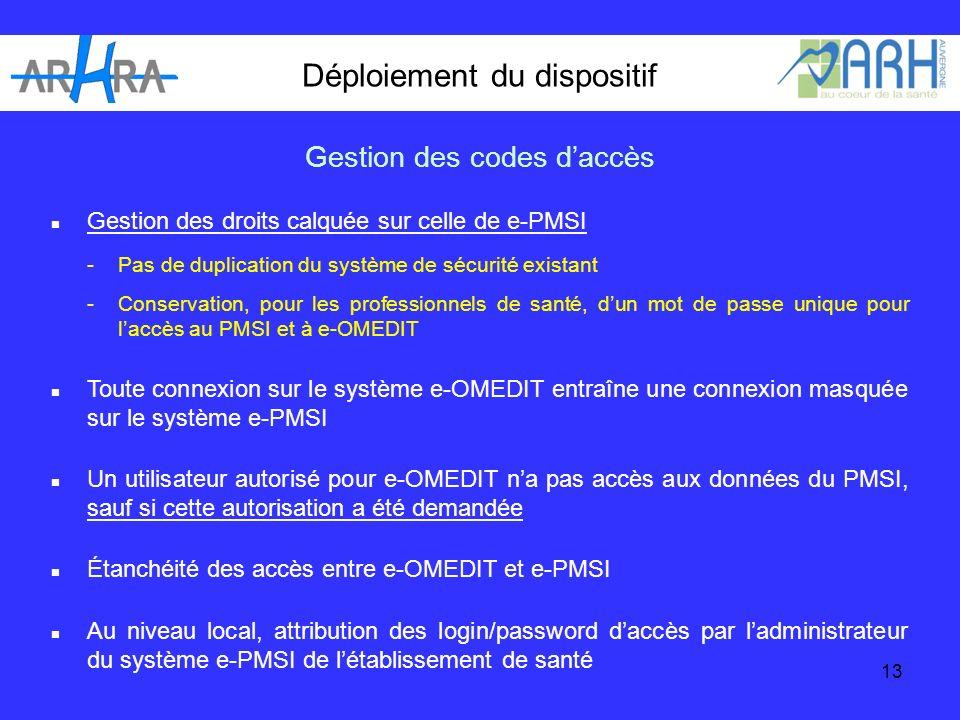 13 Déploiement du dispositif Gestion des codes daccès Gestion des droits calquée sur celle de e-PMSI -Pas de duplication du système de sécurité existant -Conservation, pour les professionnels de santé, dun mot de passe unique pour laccès au PMSI et à e-OMEDIT Toute connexion sur le système e-OMEDIT entraîne une connexion masquée sur le système e-PMSI Un utilisateur autorisé pour e-OMEDIT na pas accès aux données du PMSI, sauf si cette autorisation a été demandée Étanchéité des accès entre e-OMEDIT et e-PMSI Au niveau local, attribution des login/password daccès par ladministrateur du système e-PMSI de létablissement de santé