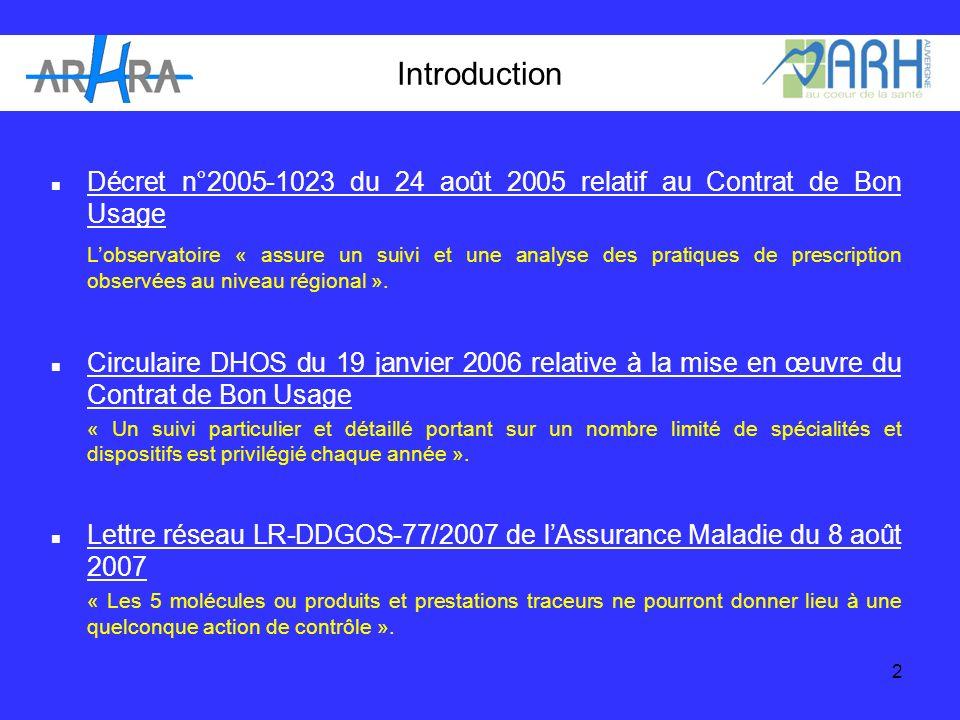 2 Introduction Décret n°2005-1023 du 24 août 2005 relatif au Contrat de Bon Usage Lobservatoire « assure un suivi et une analyse des pratiques de prescription observées au niveau régional ».