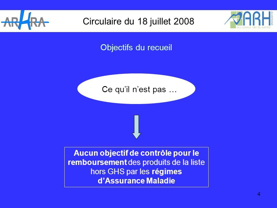 4 Aucun objectif de contrôle pour le remboursement des produits de la liste hors GHS par les régimes dAssurance Maladie Circulaire du 18 juillet 2008 Objectifs du recueil Ce quil nest pas …