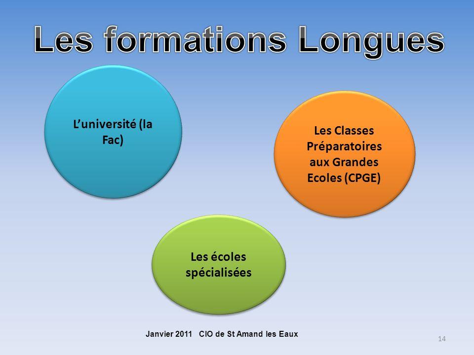 Janvier 2011 CIO de St Amand les Eaux 14 Luniversité (la Fac) Les Classes Préparatoires aux Grandes Ecoles (CPGE) Les écoles spécialisées