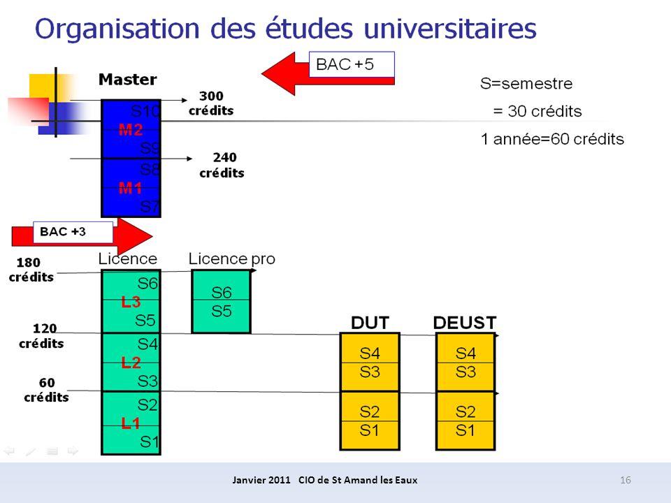 Janvier 2011 CIO de St Amand les Eaux16
