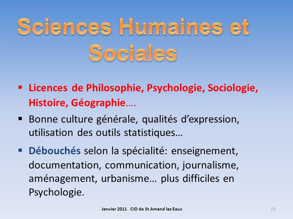 Licences de Philosophie, Psychologie, Sociologie, Histoire, Géographie….