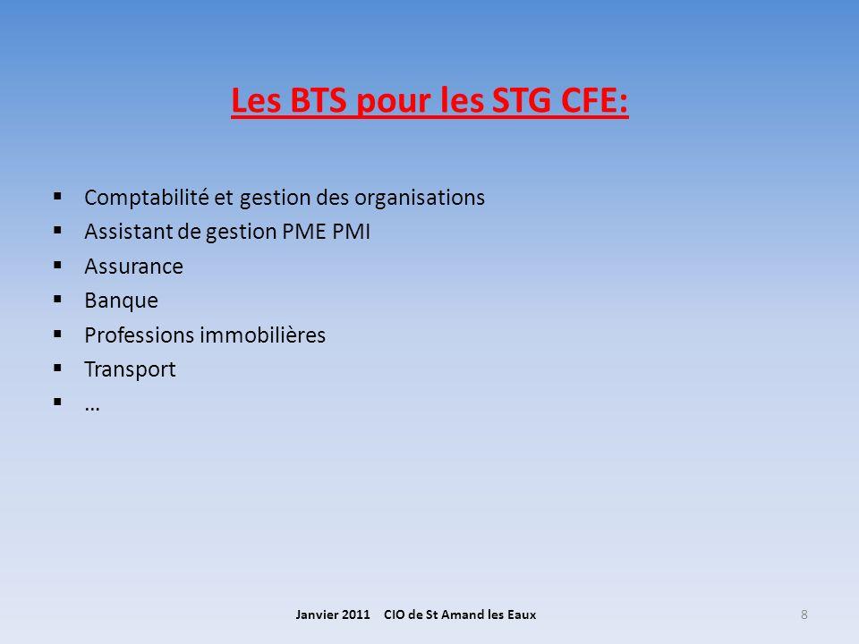 Les BTS pour les STG CFE: Comptabilité et gestion des organisations Assistant de gestion PME PMI Assurance Banque Professions immobilières Transport … Janvier 2011 CIO de St Amand les Eaux8