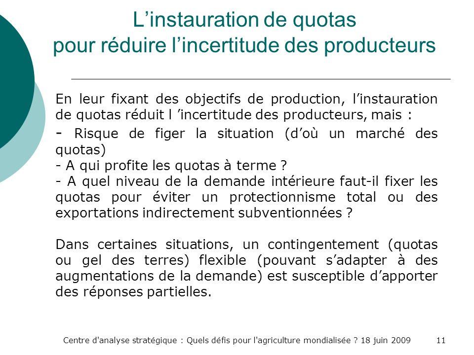 Centre d'analyse stratégique : Quels défis pour l'agriculture mondialisée ? 18 juin 200911 Linstauration de quotas pour réduire lincertitude des produ