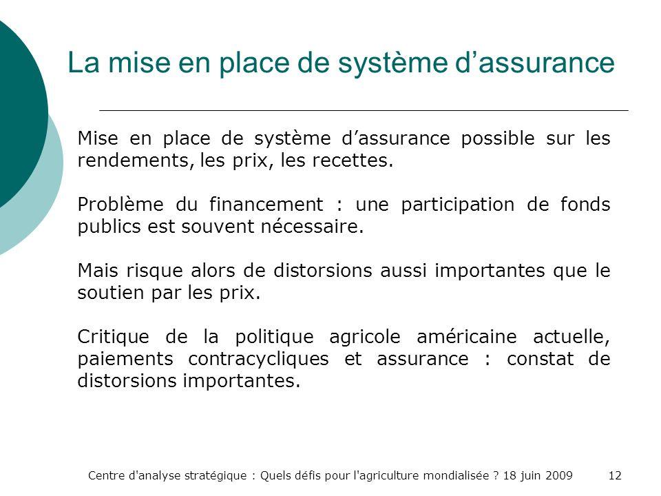 Centre d'analyse stratégique : Quels défis pour l'agriculture mondialisée ? 18 juin 200912 La mise en place de système dassurance Mise en place de sys